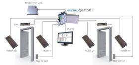 Aplicatie control acces Micrograde II