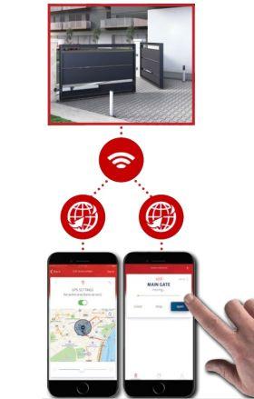 BFT B-EBA WiFi Aplicatie