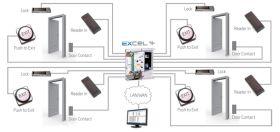 Aplicatie control acces TDSi excel 4