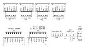 Distribuitor etaj pentru DRC-MSC, Commax Multi Entry, CCU-FS