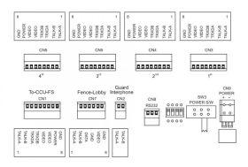Distribuitor bloc pentru DRC-MSC, Commax Multi Entry, CCU-BS