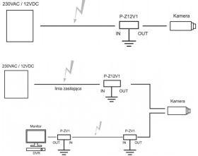 schema Pulsar P-Z12V1