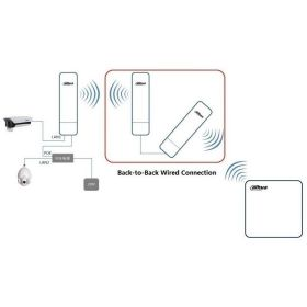 Transmitator/receptor video wireless 5G, Dahua, PFM881