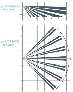 AIR2-XIR200W_3
