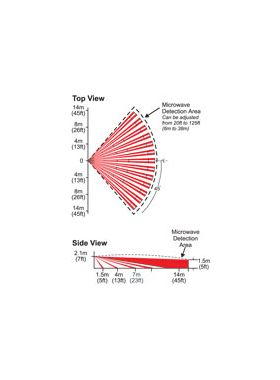 Detector de miscare digital PIR si MW, Paradox 525DM